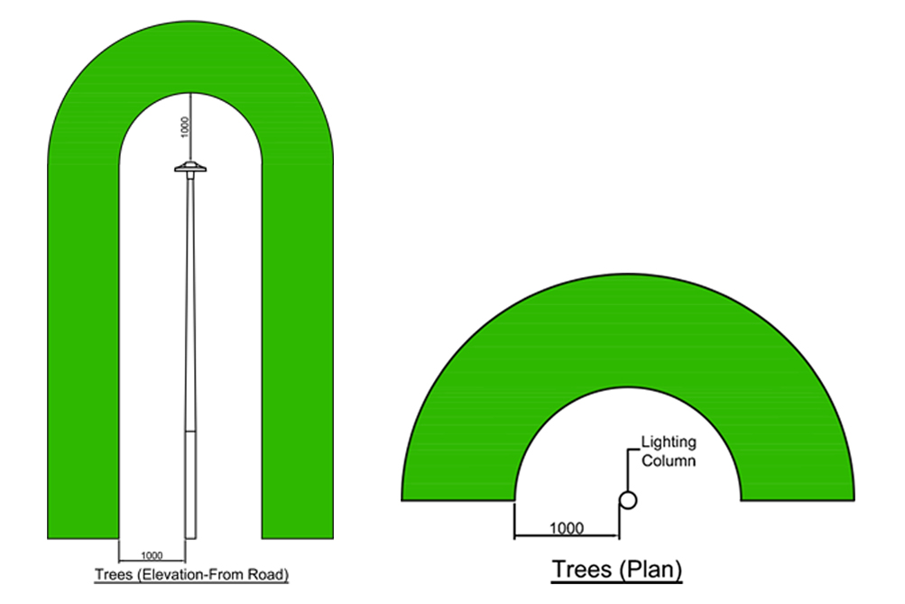 Specification for tree cutting
